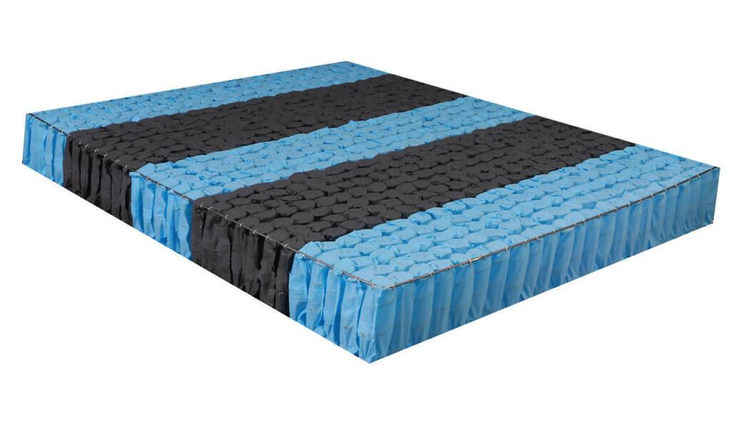 段落式獨立筒床墊是什麼?五段式獨立筒的優點是什麼?