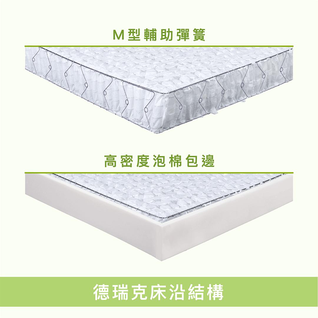 床墊床沿結構