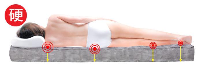 太硬的床對身體的影響