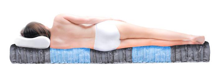 如何判斷床墊軟硬度是否適中