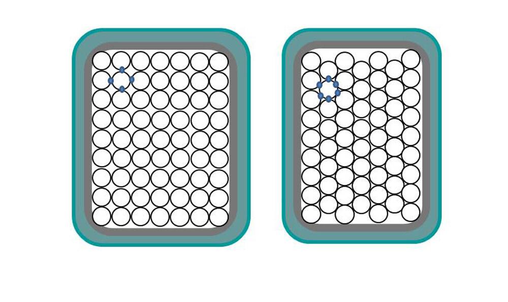 床墊彈簧排列示意圖