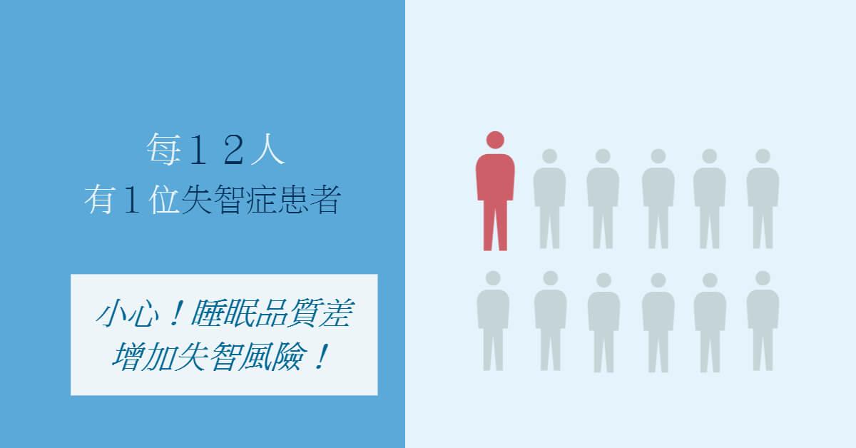 每12人有1位失智症患者:小心!睡眠品質差,增加失智風險!